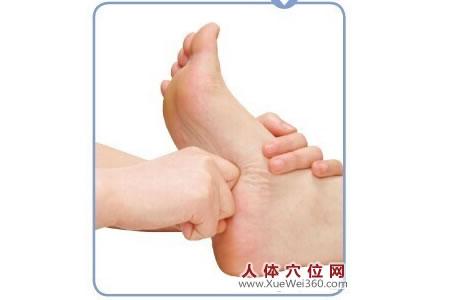 胃--脚底反射区按摩手法