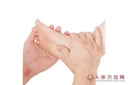 足内侧反射区–腰椎按摩方法