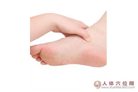 脚部尿道反射区图及按摩方法
