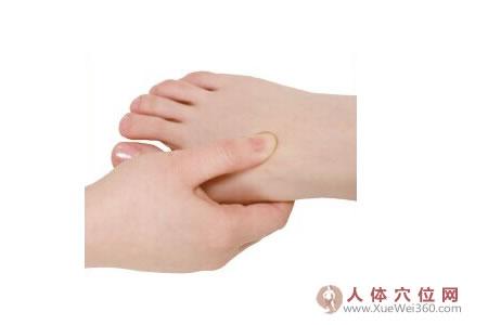 脚底穴位图(足内侧反射区)--胸部淋巴腺按摩