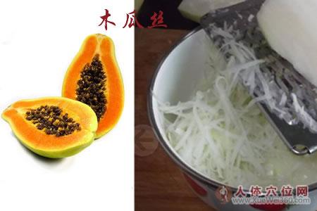 吃木瓜也能治高血压