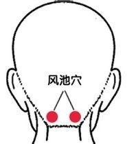 人体的10大养生穴道在哪,明目醒脑穴