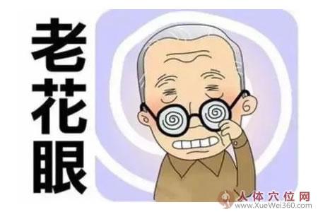 承光穴:帮助改善老花眼!
