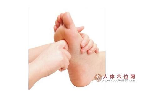 脚底穴位图(脚底反射区)--肾上腺按摩