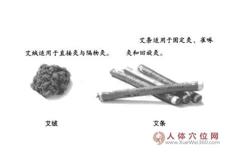 常用灸法、实例及技巧(图文详解)
