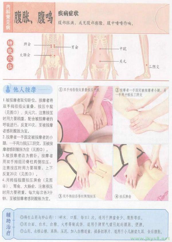 腹胀按摩穴位 腹胀按摩什么穴位 腹胀穴位图