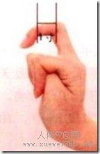 手指同身寸法
