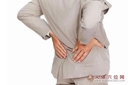 腰肌劳损按摩 锻炼治疗法