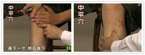 中平穴(肩周穴,肩痛穴)
