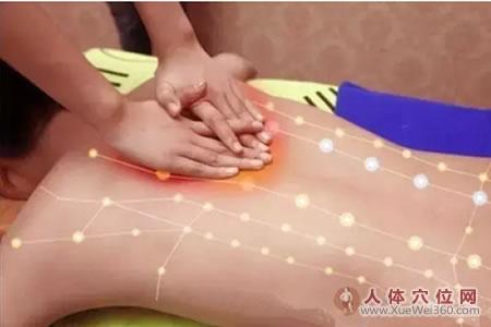 刺激背部经络和穴位可益寿养生