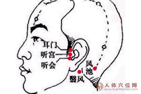 耳窍穴位按摩法
