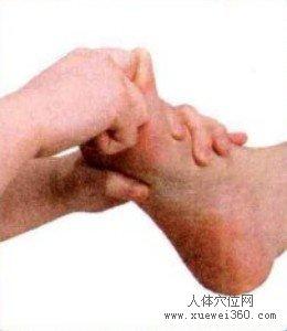 脚底穴位图(脚底反射区)--垂体按摩