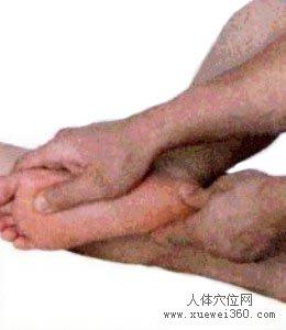脚底穴位图(脚底反射区)--甲状腺按摩
